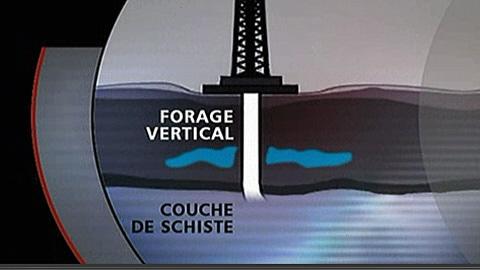 Forage vertical d'un puits de gaz de schiste