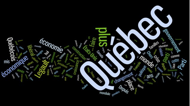 Les mots les plus utilisés dans le discours de Jean Charest (discours passé dans Wordle)