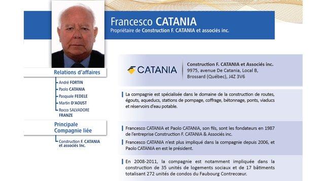 Francesco Catania