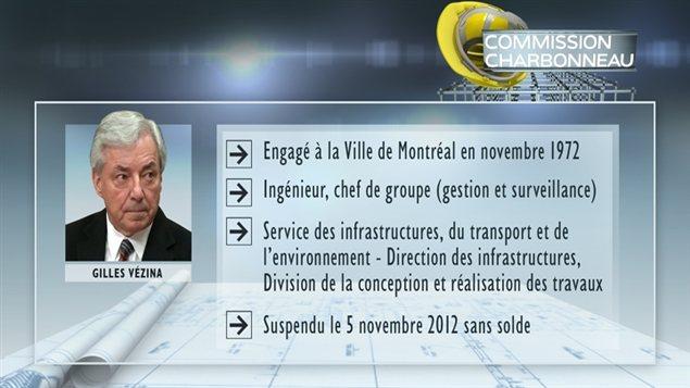 Biographie de Gilles Vézina