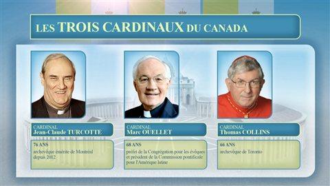 Les trois cardinaux du Canada