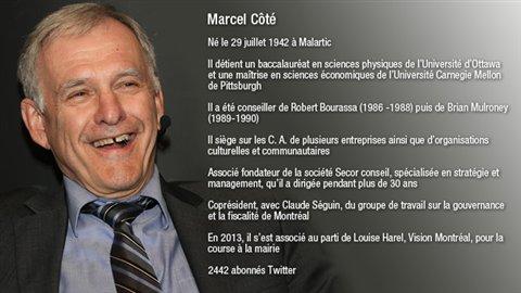Le candidat à la mairie de Montréal Marcel Côté
