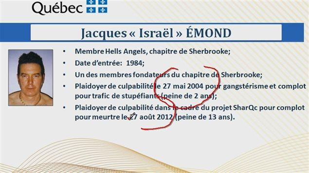 Fiche de Jacques Émond