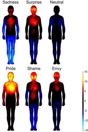 Cartographie des émotions