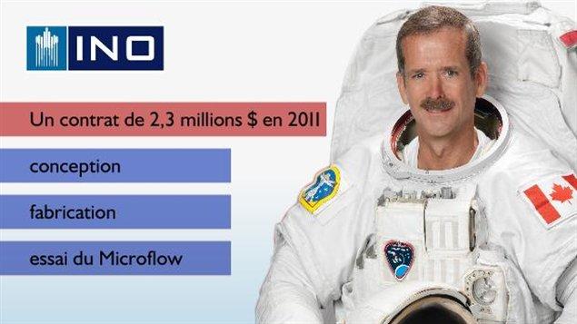 Développement du Microflow
