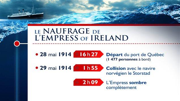 naufrage-empress-ireland