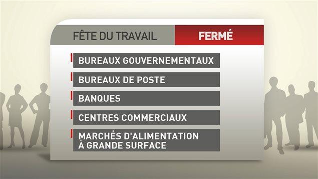 Principales institutions et commerces fermés pour la Fête du Travail