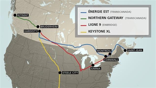 Les principaux projets d'oléoducs qui proviennent de l'Alberta.
