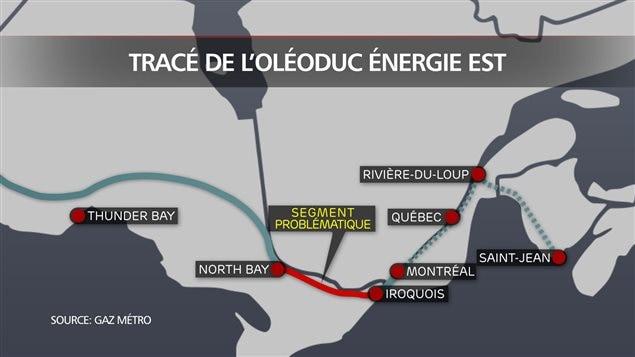 Une partie du tracé de l'oléoduc Énergie Est