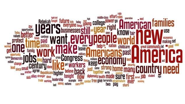 Les mots les plus utilisés dans le discours sur l'état de l'Union de Barack Obama.