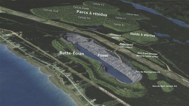 Le projet de mine Arnaud