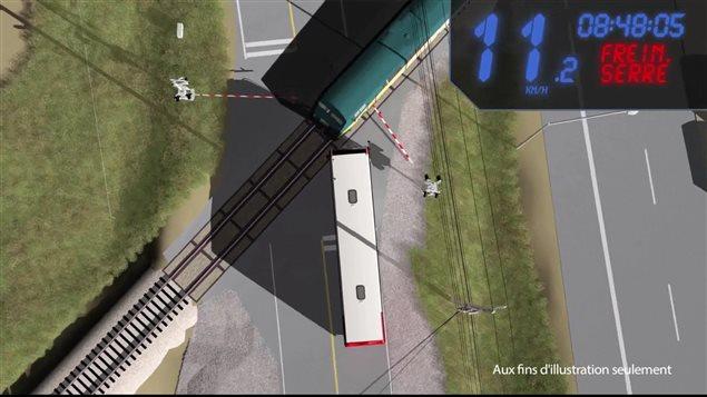 Le bureau de la sécurité des transports du Canada a reconstitué l'accident entre un autobus d'OC Transpo et un train de VIA Rail du 18 septembre 2013.