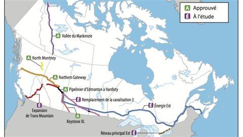 Grands projets de pipelines au Canada.