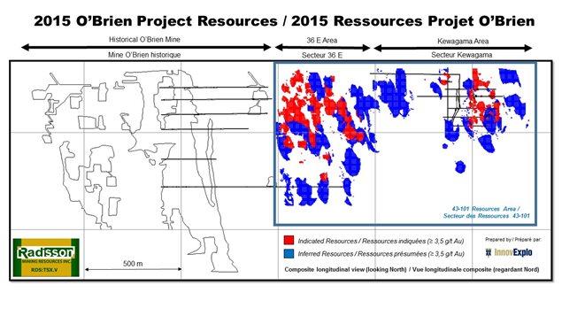 Le projet O'Brien de Ressources Radisson