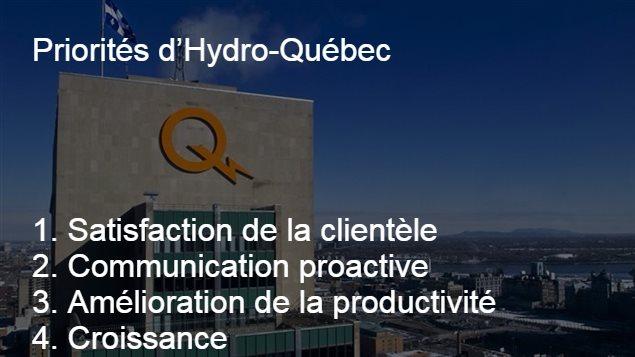 Les quatre grandes priorités d'Éric Martel, PDG d'Hydro-Québec