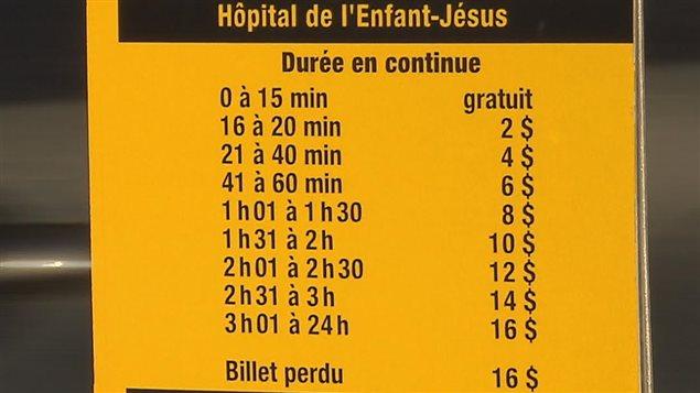 Tarifs pour stationner dans les 5 hôpitaux du CHU de Québec.