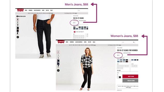 Jeans pour homme (en haut) et pour femme (en bas) et prix, en dollars américains. Exemple tiré de l'étude menée par la Ville de New York