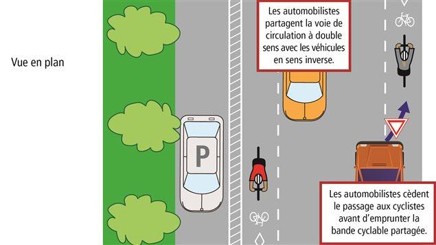 Ce type de voies cyclables pourrait voir le jour dès le printemps prochain à Ottawa.