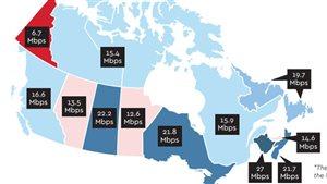 La Saskatchewan à la vitesse moyenne la plus rapide avec 22,2 mégaoctets par seconde. Le Manitoba est la province avec la vitesse moyenne la plus lente, avec 12,6 mégaoctets par seconde.