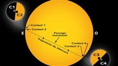La planète Mercure déambulera devant le Soleil lundi