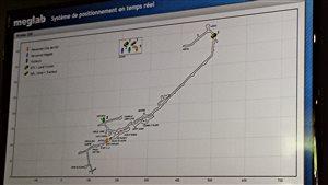 Système de localisation en temps réel des équipements et des personnes sous terre