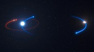 Le graphique montre l'orbite de la planète HD 131399Ab (ligne rouge) et celles de ses étoiles (lignes bleues). La planète tourne autour de l'étoile principale (le plus brillante).