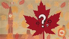 Pourquoi la feuille d'érable est un symbole canadien?