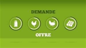 Certains secteur agroalimentaires sont soumis à la gestion de l'offre et le la demande.