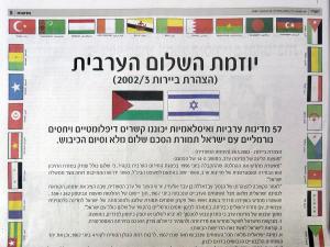 Publicité de l'Autorité palestinienne diffusée dans les journaux d'Israël