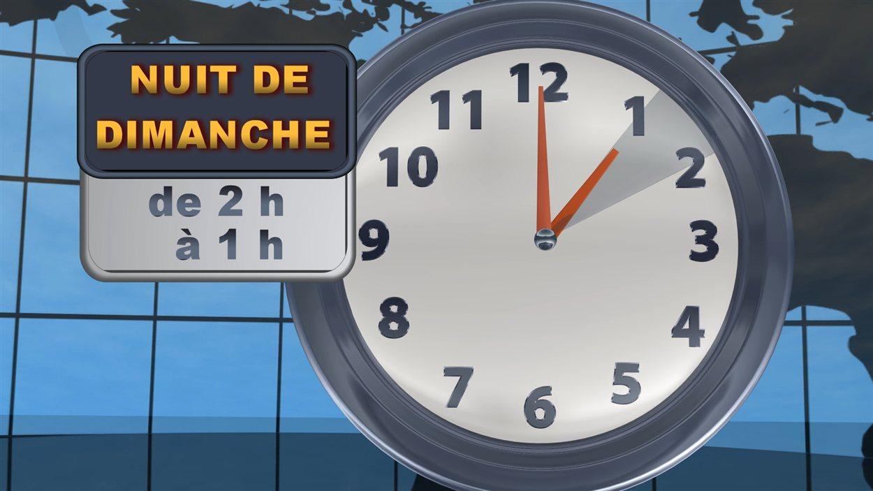 Une heure de plus pour dormir dimanche ici radio - Heure canada quebec ...