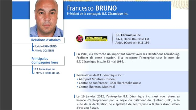 Fiche de Francesco Bruno