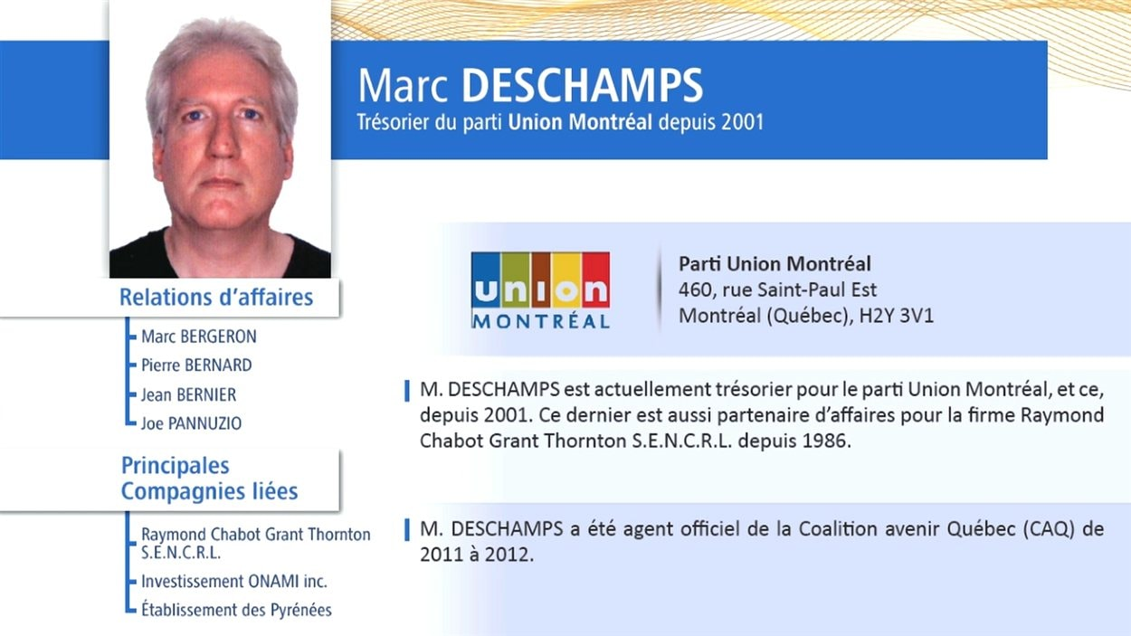 Marc Deschamps