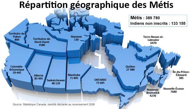 Au recensement de 2006, 389 780 personnes ont déclaré être Métis et 133 155, Indiens non inscrits.