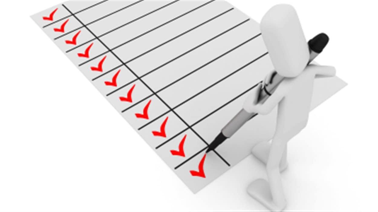 Premier Appartement Liste se rapportant à une liste en cinq temps pour réussir son déménagement | 1001 trucs