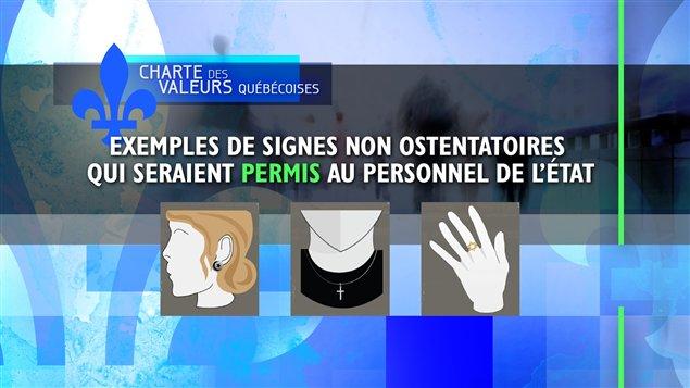 Ce qui serait permis au personnel de l'État selon le projet de charte des valeurs québécoises