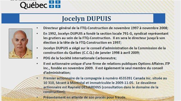 Fiche de Jocelyn Dupuis