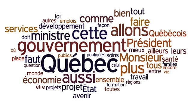 Les mots les plus cités dans le discours de Philippe Couillard