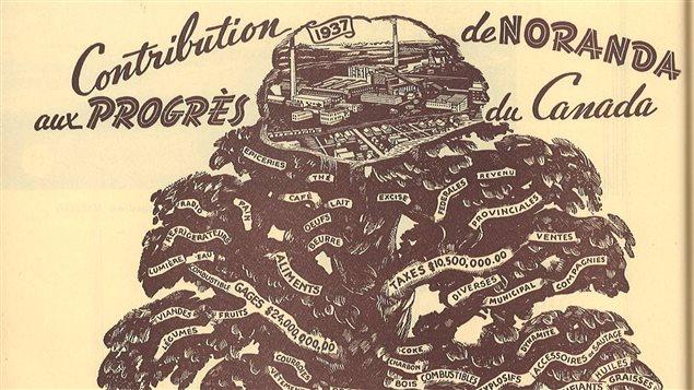 Publicité de la mine Noranda publiée en 1939