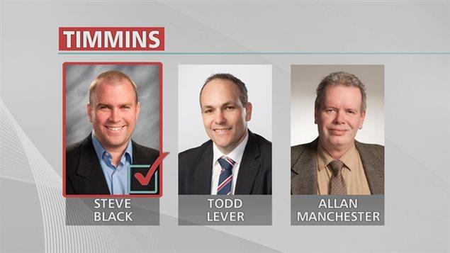 Candidats à la mairie de Timmins