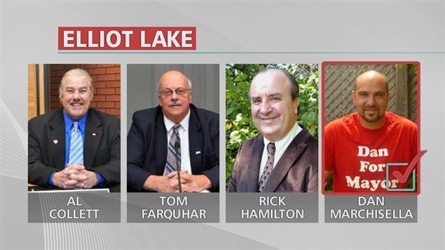 Candidats à la mairie d'Elliot Lake