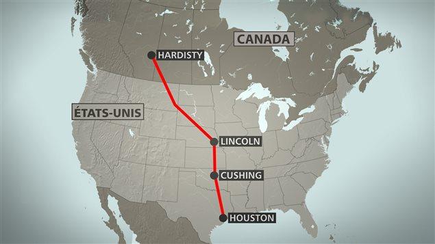 Le projet de pipeline Keystone XL