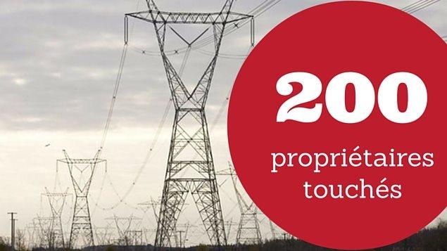 200 propriétaires sont touchés par le tracé choisi par Hydro-Québec.