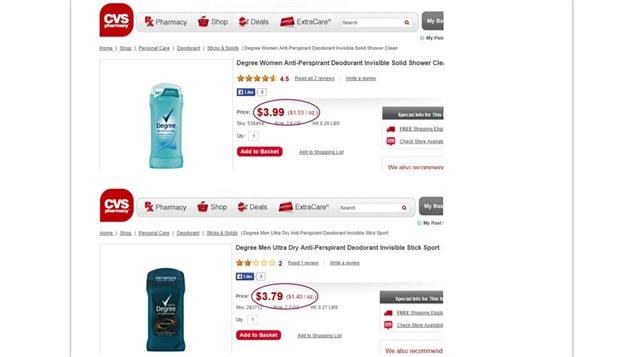 Antisudorifiques pour femme (en haut) et pour homme (en bas) et prix, en dollars américains. Cet exemple est tiré de l'étude menée par la Ville de New York.