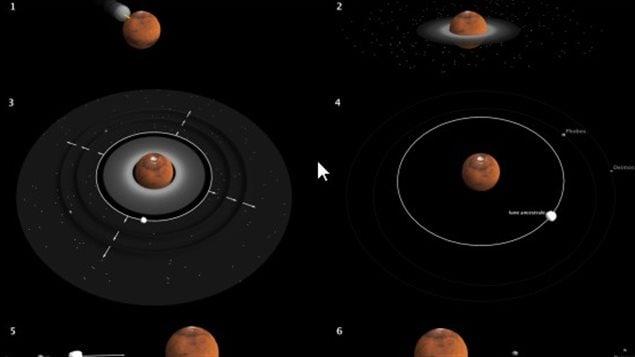 Naissance des lunes de Mars