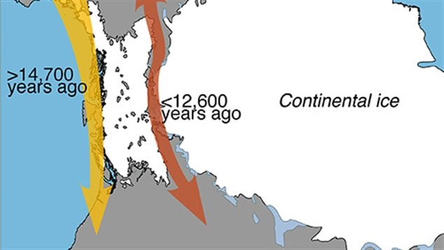 La flèche en jaune montre le passage par la côte et celle en brun le passage par le corridor terrestre.