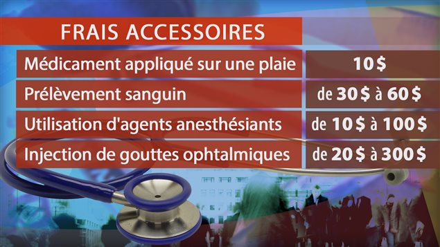Exemples de frais accessoires abolis
